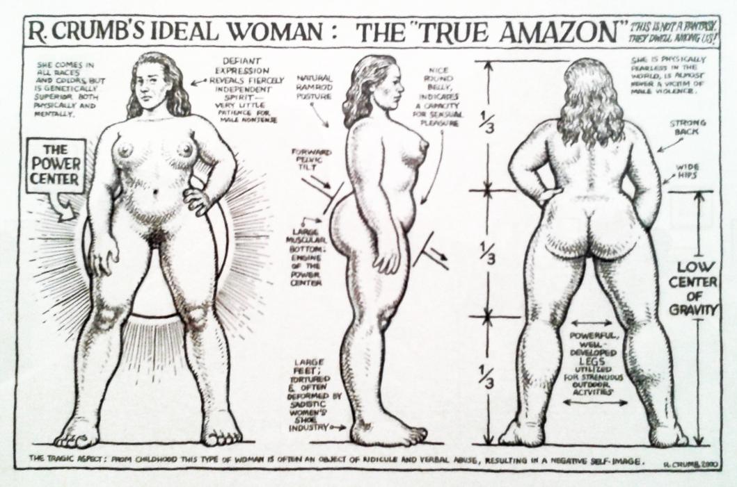 L'idéal féminin selon Crumb