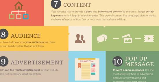 Une infographie sur les 24 choses sur lesquelles cogiter lorsqu'on conçoit un site web (cliquer pour voir en entier et en grand)