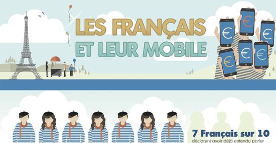 Les Français et leur mobile (cliquer pour voir en entier et en grand)