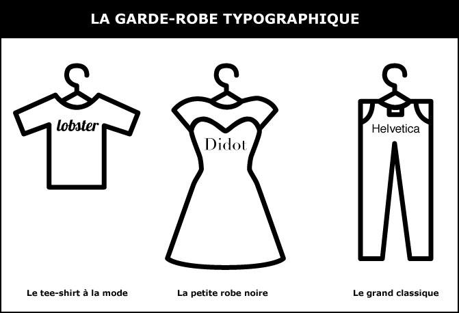 Métaphore de la garde robe pour décrire la pratique de la typographie - d'après une idée de J.B. Levée - © photo La Veilleuse Graphique