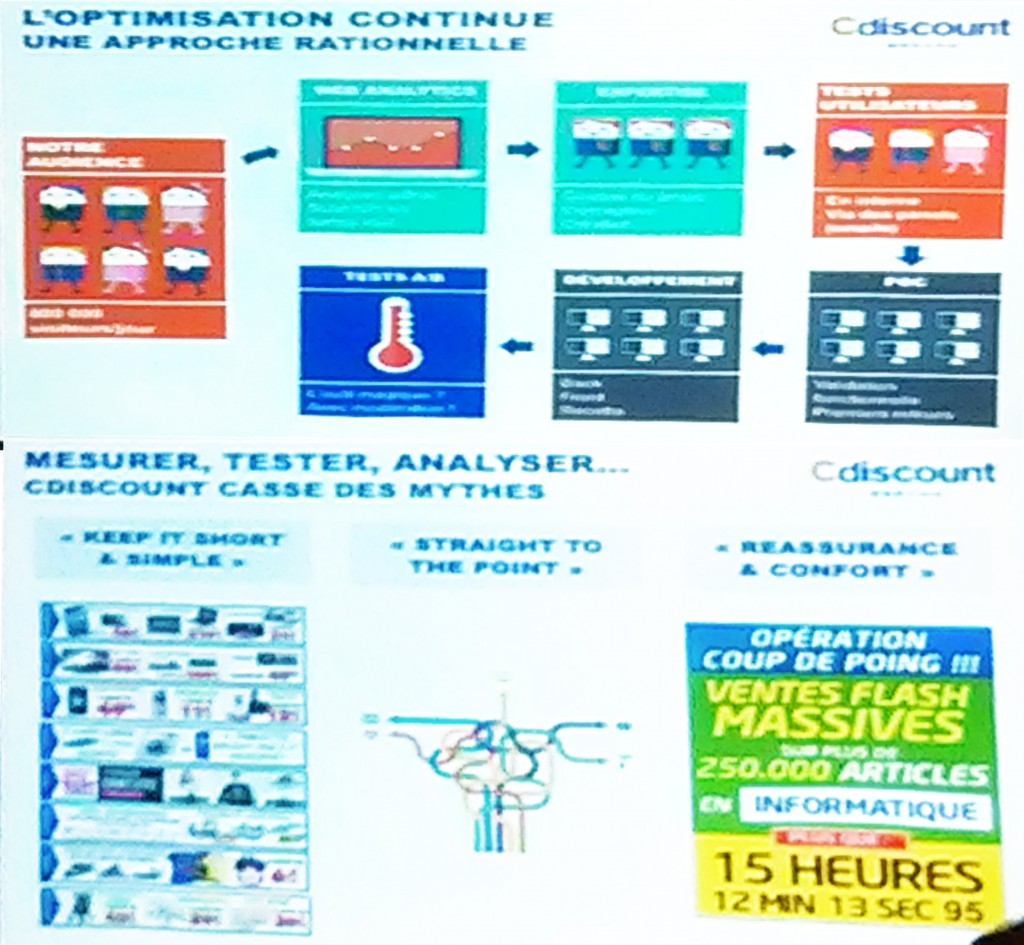Slides de la conférence expliquant la stratégie Cdiscount (désolée pour la mauvaise qualité il s'agit d'une photo prise de loin)