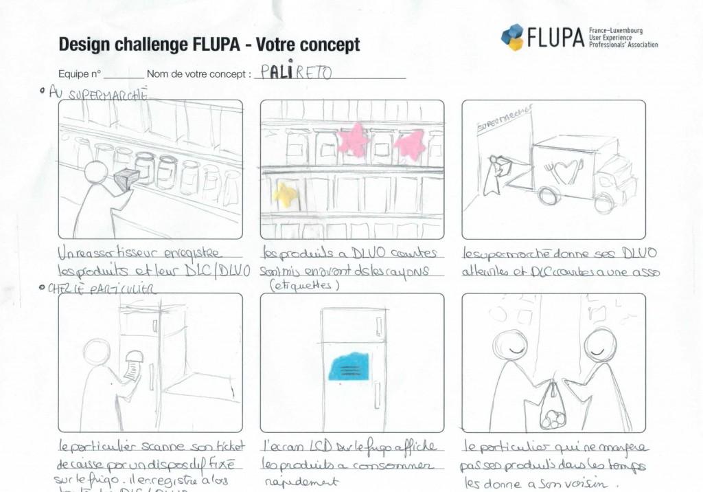 Projet Palireto - Design Challenge FLUPA Bordeaux