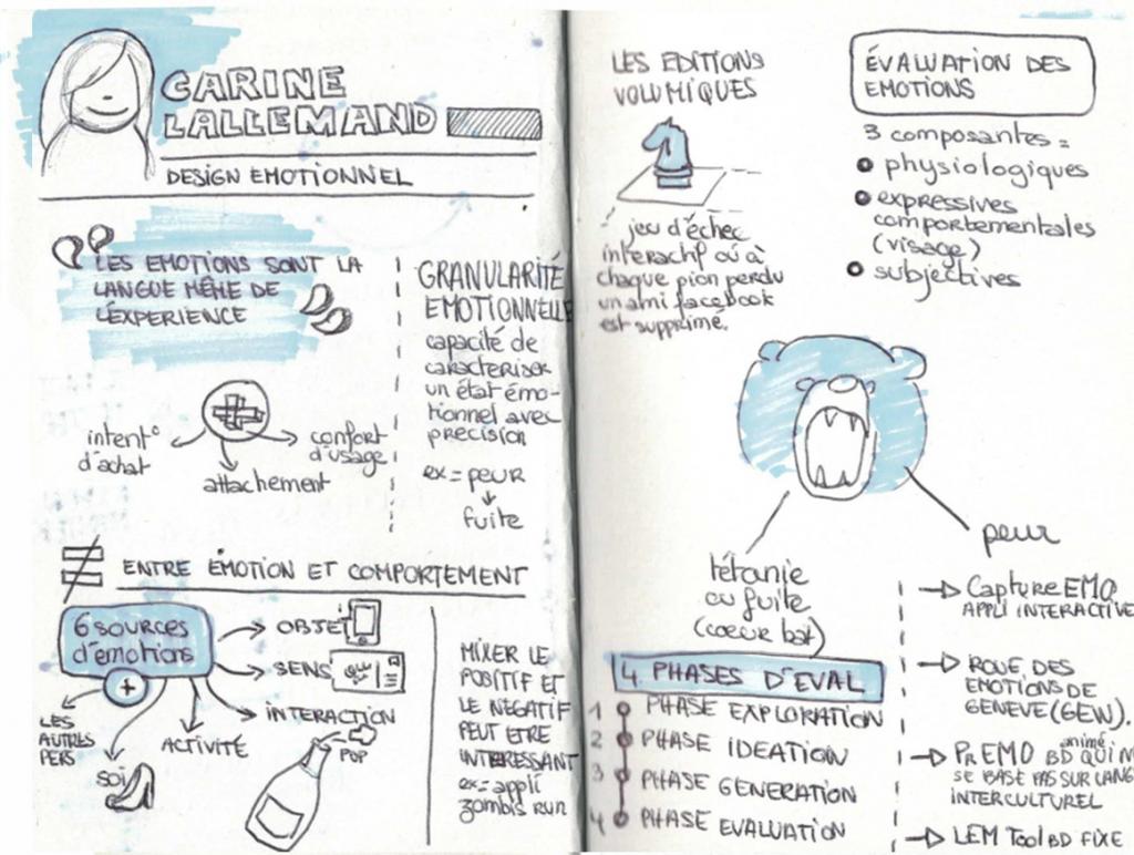 Notes de la conférence de Carine Lallemand #WAQ16 - © Céline Rouquié