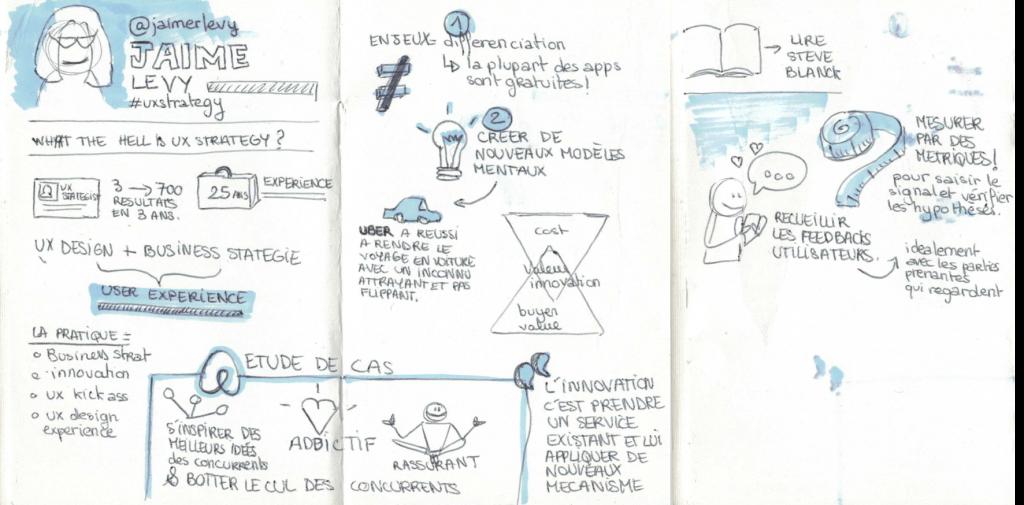 Notes de la conférence de Jaime Levy #WAQ16 - © Céline Rouquié