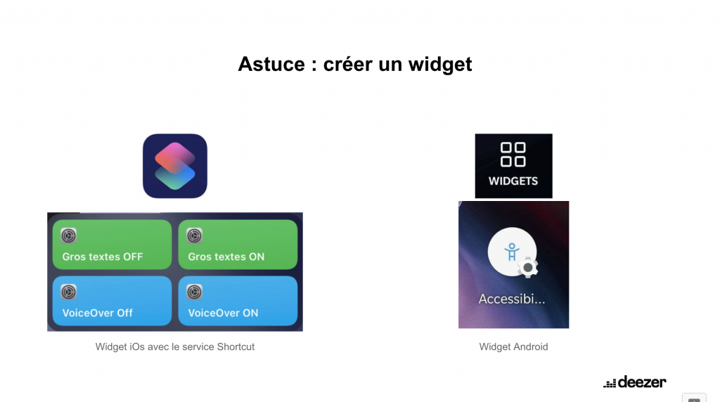 copie d'écran des widgets iOs et Android